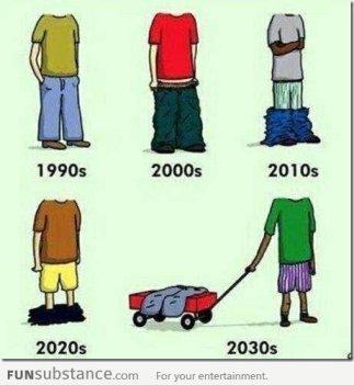 Sagging Evolution2